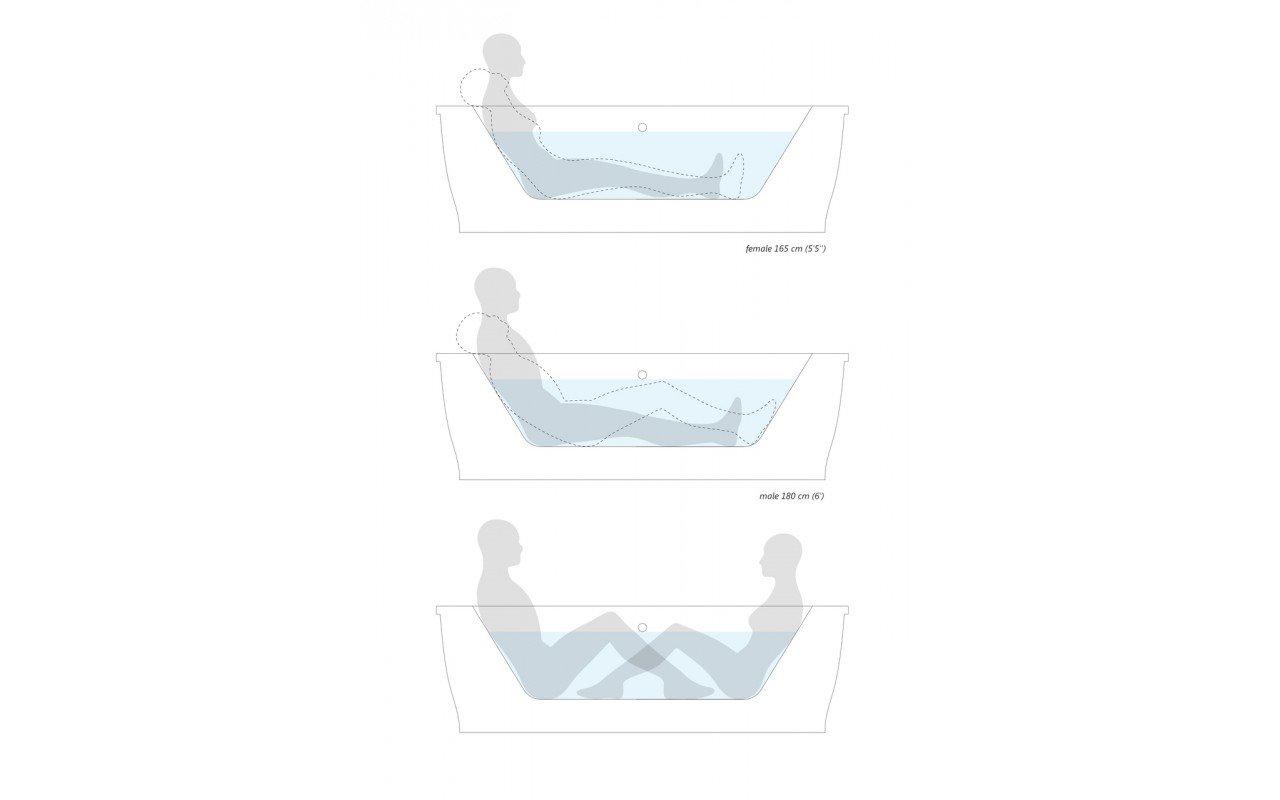 PureScape 314 Corner Acrylic Bathtub ergonomics (web)