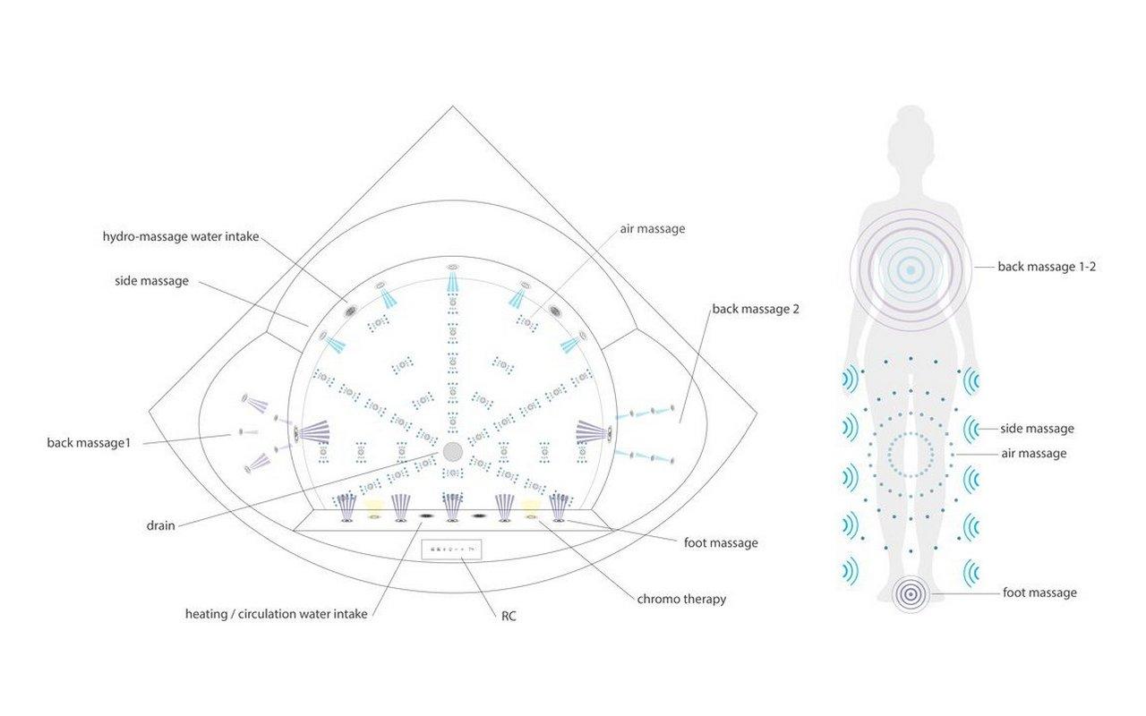 Cleopatra hydromassage system layout control (web)