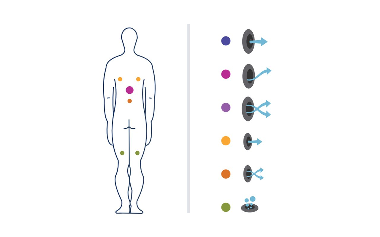 Sunrise Spa Body Position 4 (web)